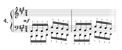 Piano technique exercise N°4 in A