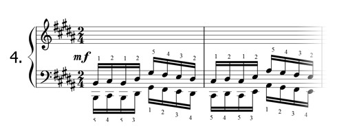 Piano technique exercise N°4 in B