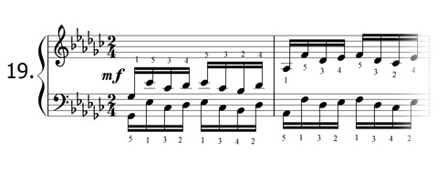 Piano technique exercise N°19 in Gb