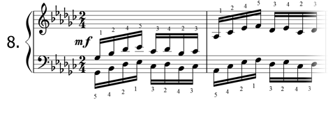 Piano technique exercise N°8 in Gb