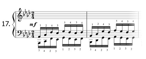 Piano technique exercise N°17 in Ab