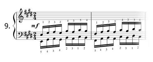 Piano technique exercise N°9 in E