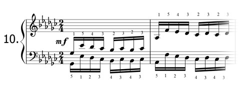 Piano technique exercise N°10 in Gb