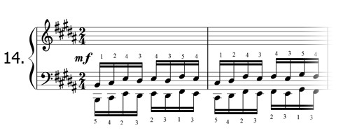 Piano technique exercise N°14 in B