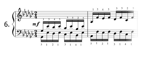 Piano technique exercise N°6 in Gb