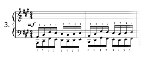 Piano technique exercise N°3 in A