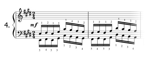 Piano technique exercise N°4 in E