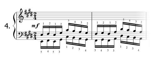 Piano technique exercise N°4 in E