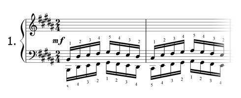 Piano technique exercise N°1 in B
