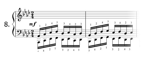 Piano technique exercise N°8 in Ab