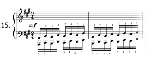 Piano technique exercise N°15 in A