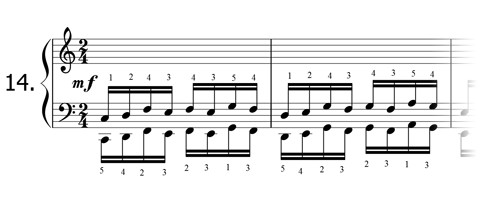 Piano technique exercise N°14 in C