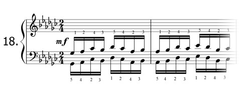 Piano technique exercise N°18 in Gb