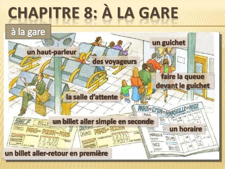 Na dworcu kolejowym - słownictwo 4 - Francuski przy kawie
