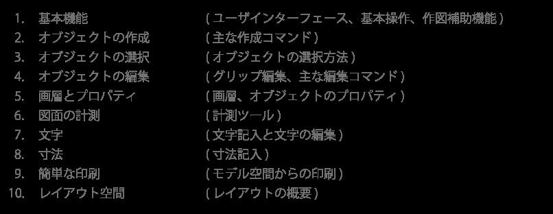 AutoCAD入門基礎パック1日目のカリキュラム。AutoCAD個別入門講座と同様の内容です。