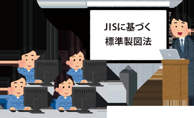 新入社員 研修 JISに基づく 標準製図法