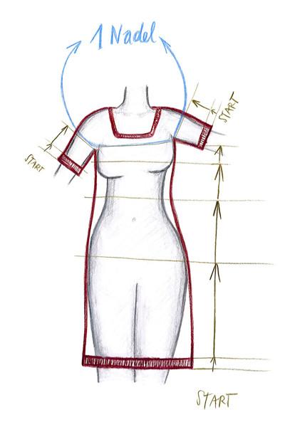 copyright www.birthe.eu Birthe Sülwald Maßschnitt Kleid stricken