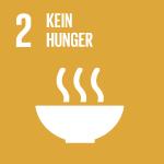Mikrofinanzfonds_UN-Nachhaltigkeitsziel Nr. 2