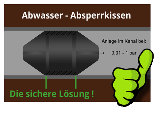 Anders als herkömmliche, dehnbare Absperrblasen legen sich unsere Geräte schon bei einem sehr geringen Druck (0,01 bar), welcher weit unter dem vorgeschriebenen Arbeitsdruck von 1 bar liegt, komplett an die Rohrwandung an. Bei einem eventuellen Druckverlu