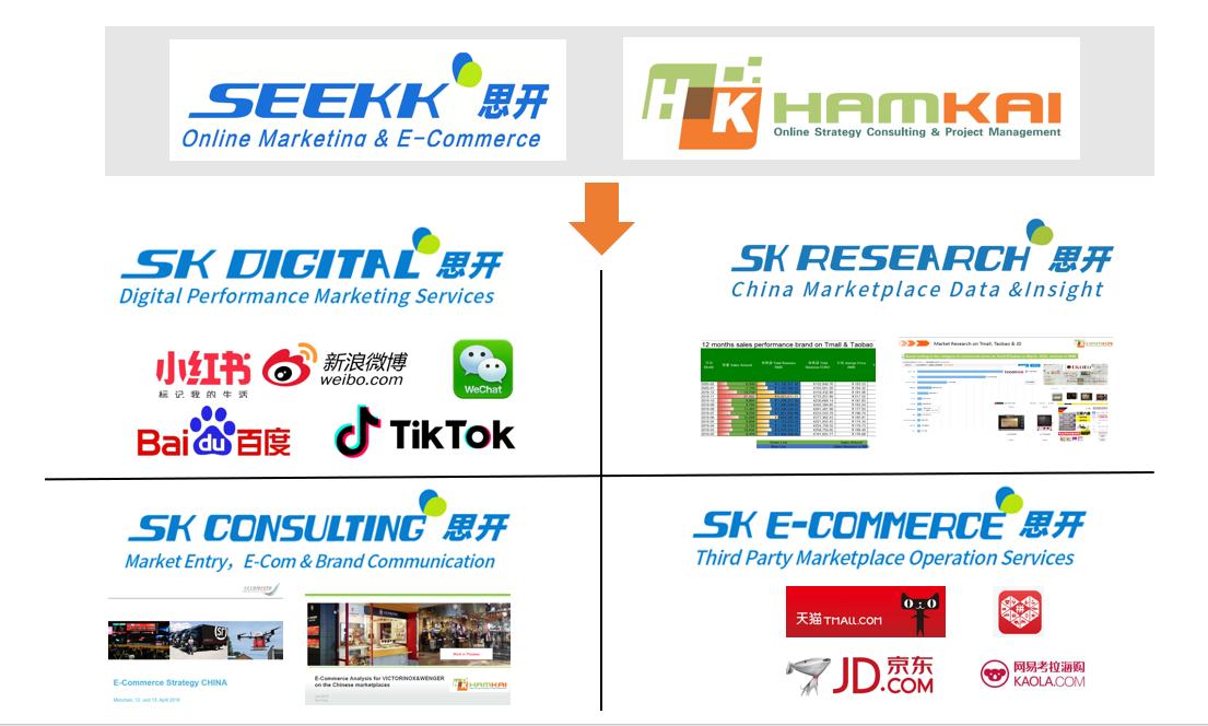 HAMKAI wird mehr SEEKK Der starke E-Commerce-Partner für ehrgeizige Marken in China