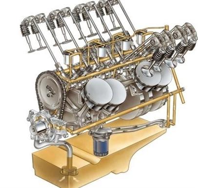 Pezzi di ricambio circuito lubrificazione olio