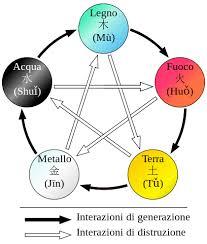 wikipedia.org
