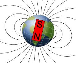 champ magnétique terrestre