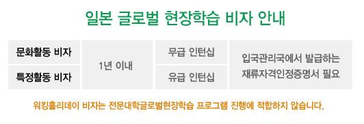 ↑ 한국전문대학협의회 지침.