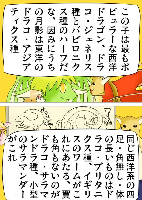 ドラゴンについて話す犬の覆面男 ふわもふケモノ家族連載web漫画三十一話13p