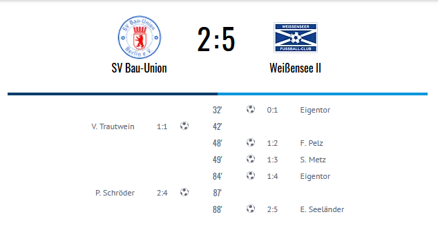 Die Zweite gewinnt deutlich beim SV Bau-Union