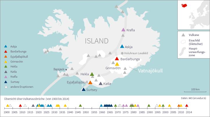 Quelle: http://www.eskp.de/fileadmin/eskp/artikel/naturgefahren/vulkanismus/Karte_Island_statistik.png