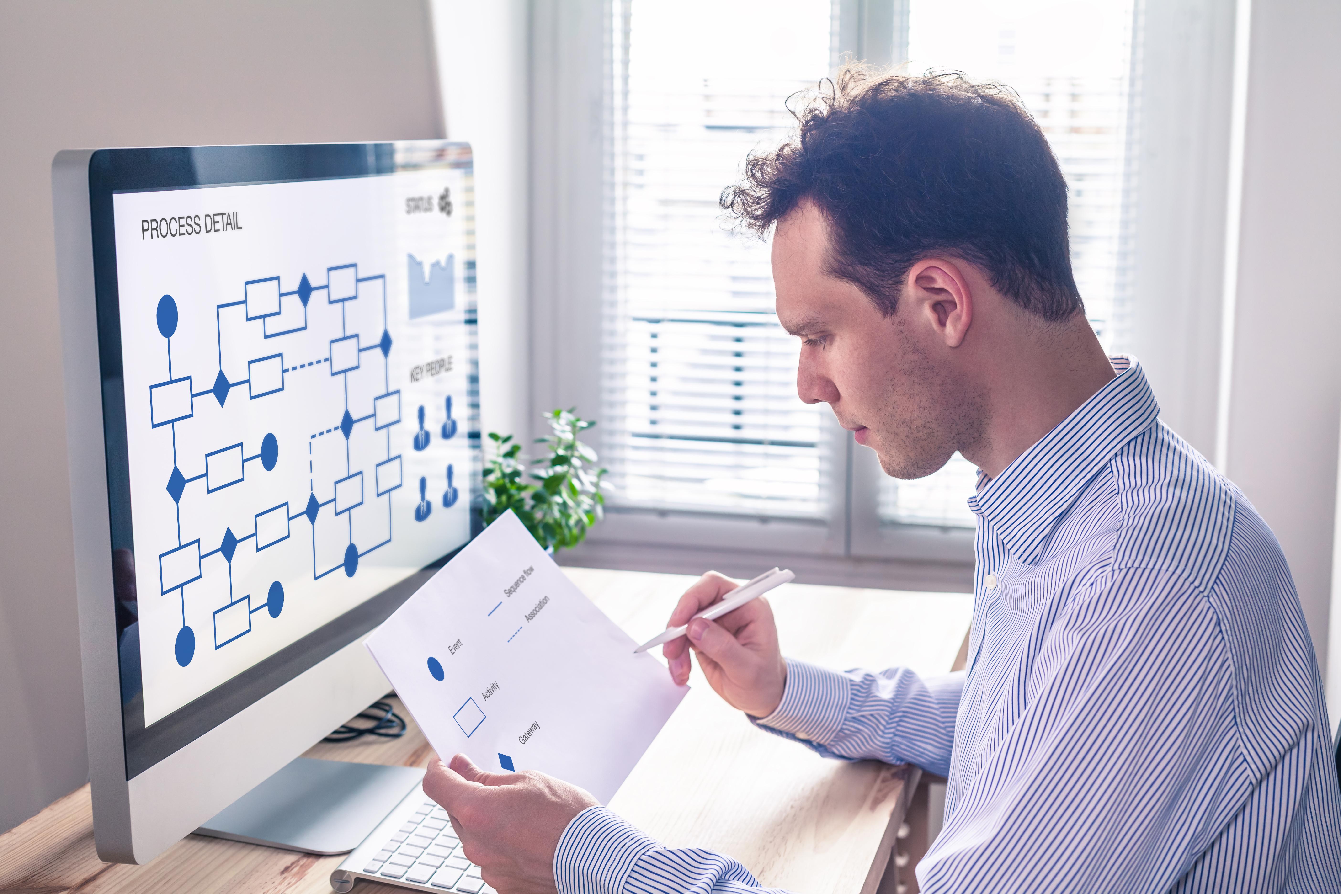 Geschäftsprozess-Analyse mit Lösungskonzepten