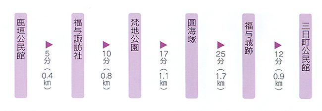 福与地区コース