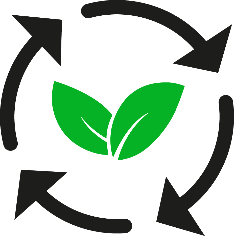 ISO 14001 Product Life Cycle