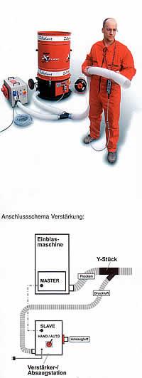 Verstärkerfunktion für Einblasmaschinen