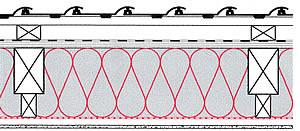 Steildach S05, 24 cm Zellulosedämmung