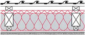 Steildach, Zellulose Einblasdämmung u. Weichfaser Unterdach