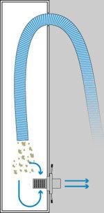 Einsatz Entlüftungsklemmstutzen beim Schlauchblasen
