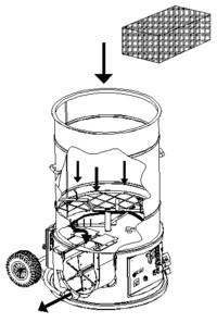 Zellofant Materialfluss