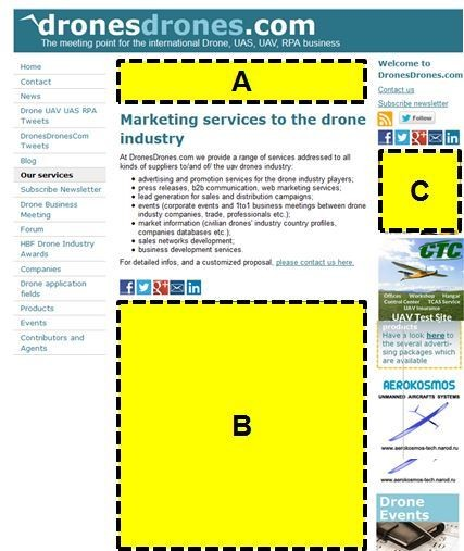 Advertising Banners in DronesDronesCom