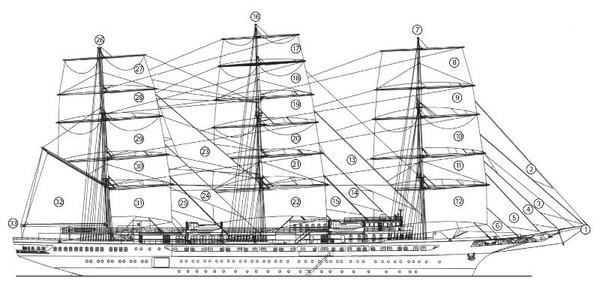 Sea-Cloud-Hussar