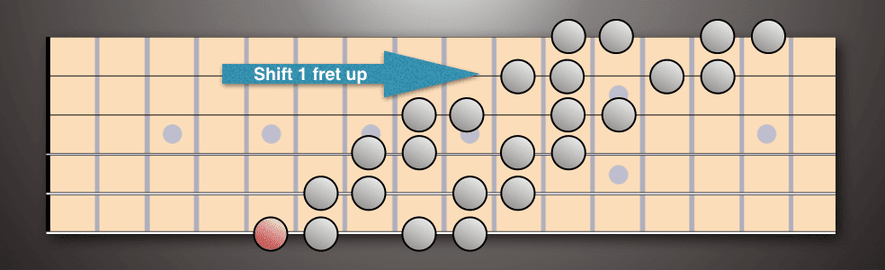 Diminished Scale - SFS Full Position