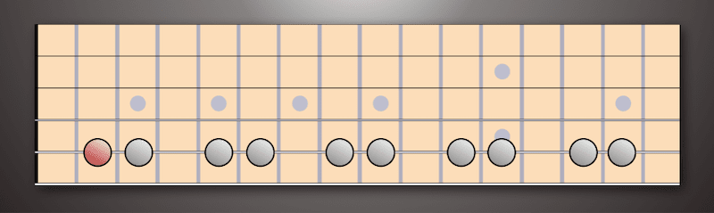 Half Whole Diminished Scale on a Single String.