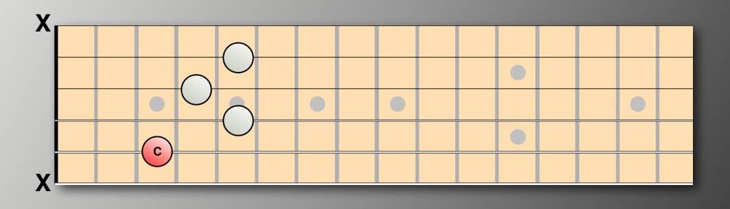 Cmaj7 chord - Ionian
