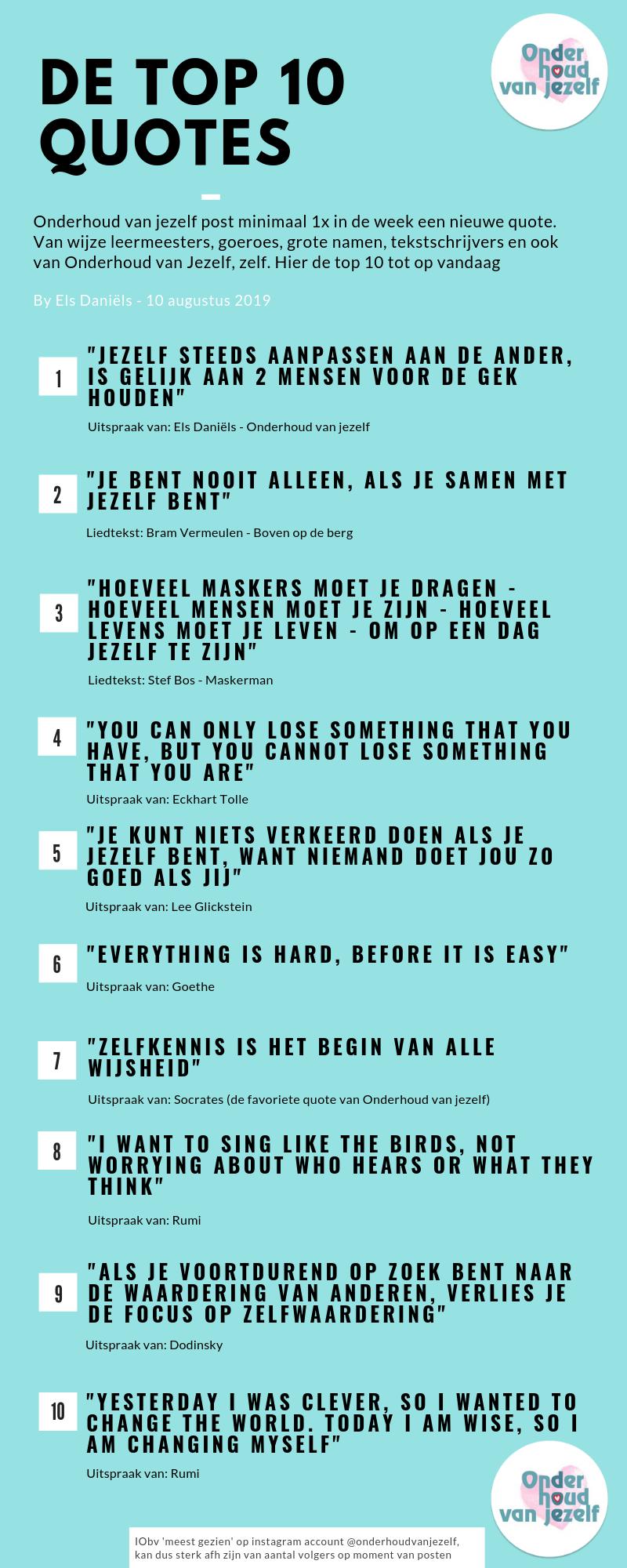 Quotes De Website Van Onderhoudvanjezelf