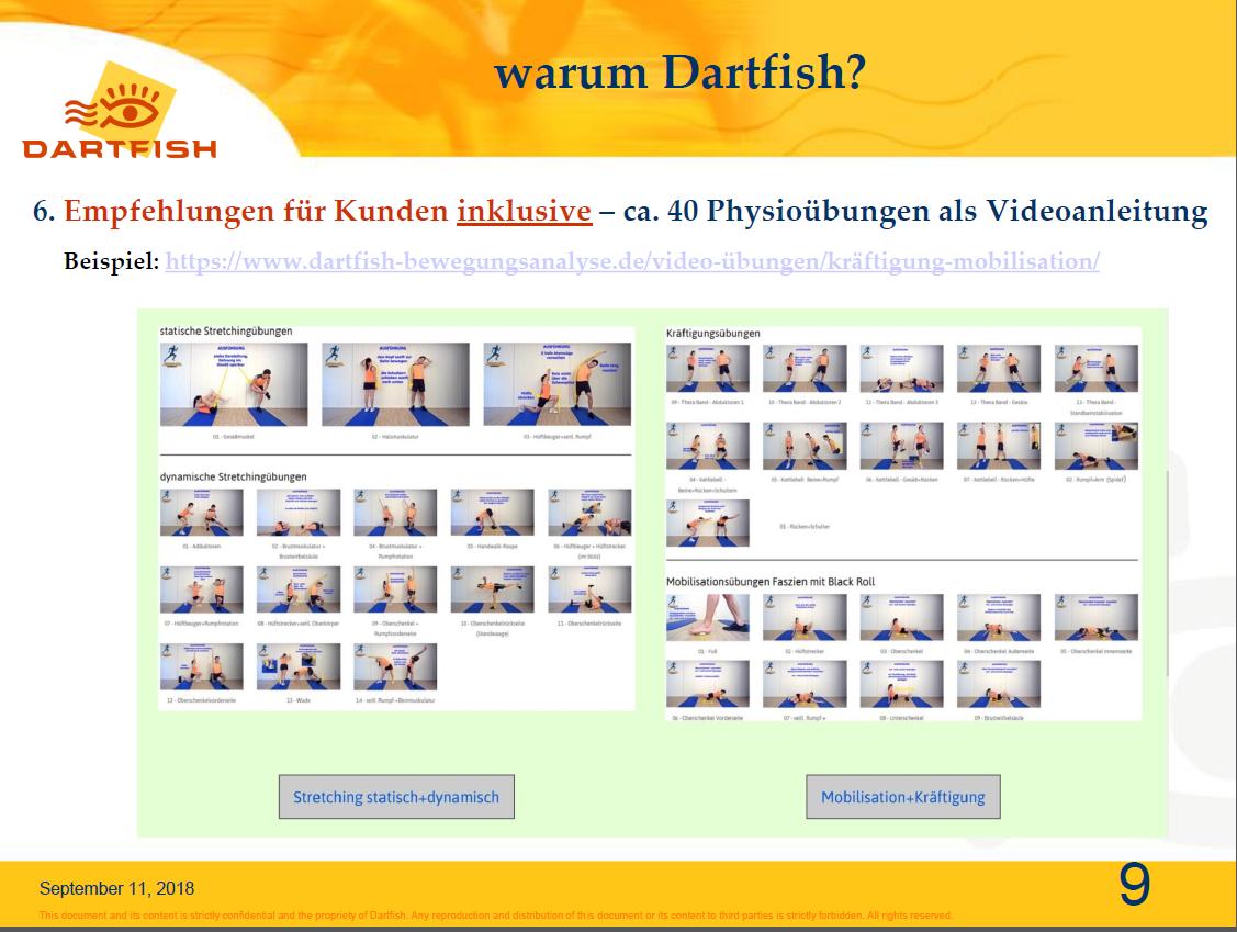 9.inklusive – ca. 40 Physioübungen als Videoanleitung zur Weitergabe an Ihre Kunden
