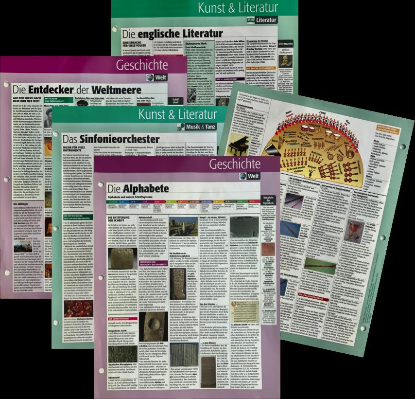 28 Große Wissenskarten, Übersetzung aus dem Französischen, 2008–2010 (Éditions Atlas)