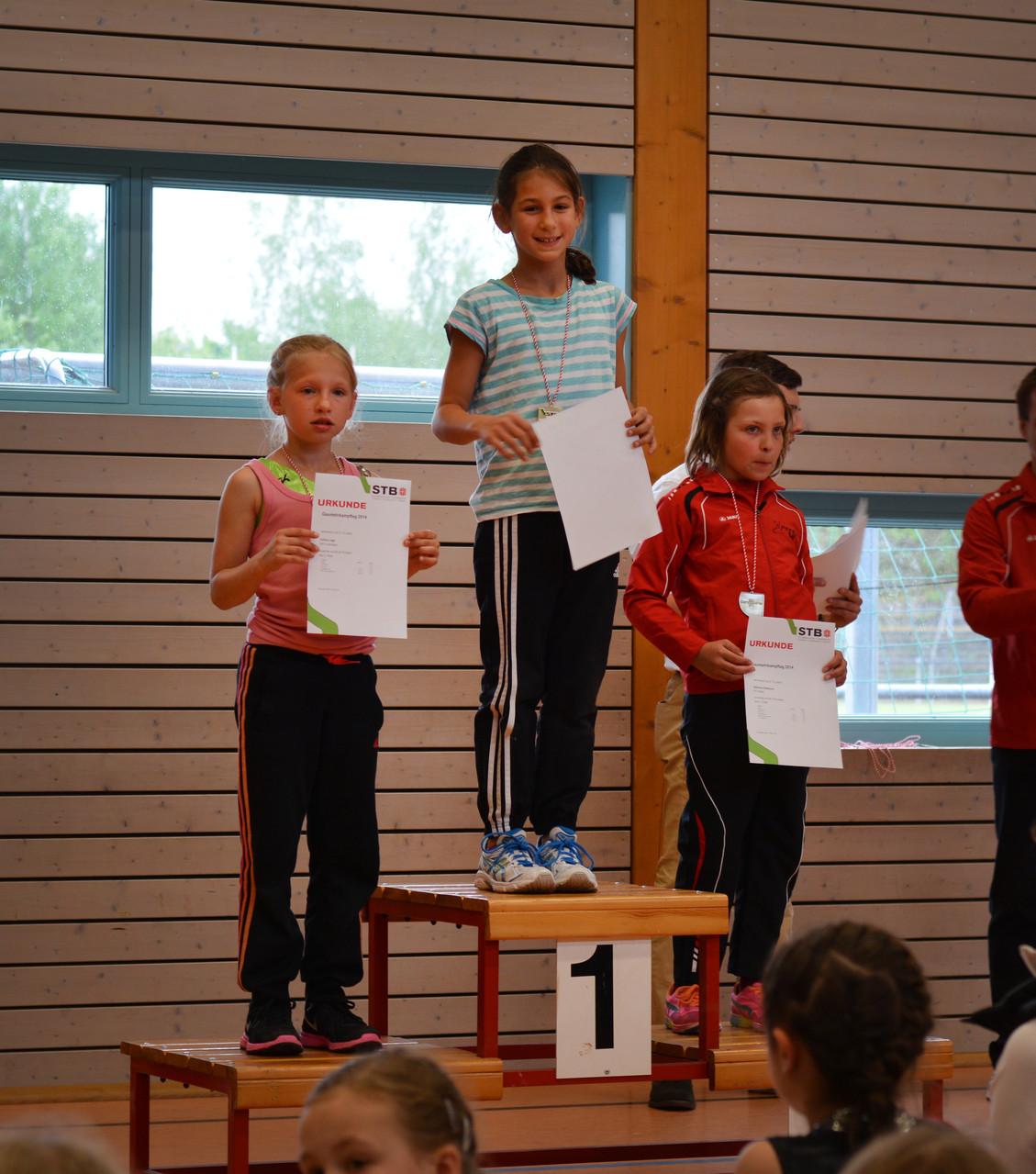 1.Platz Amelie Holzer, 2. Platz Celina Luga
