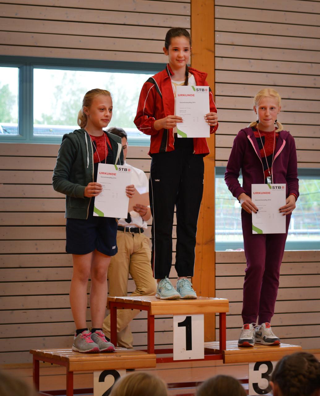 1. Platz Katharina Hott