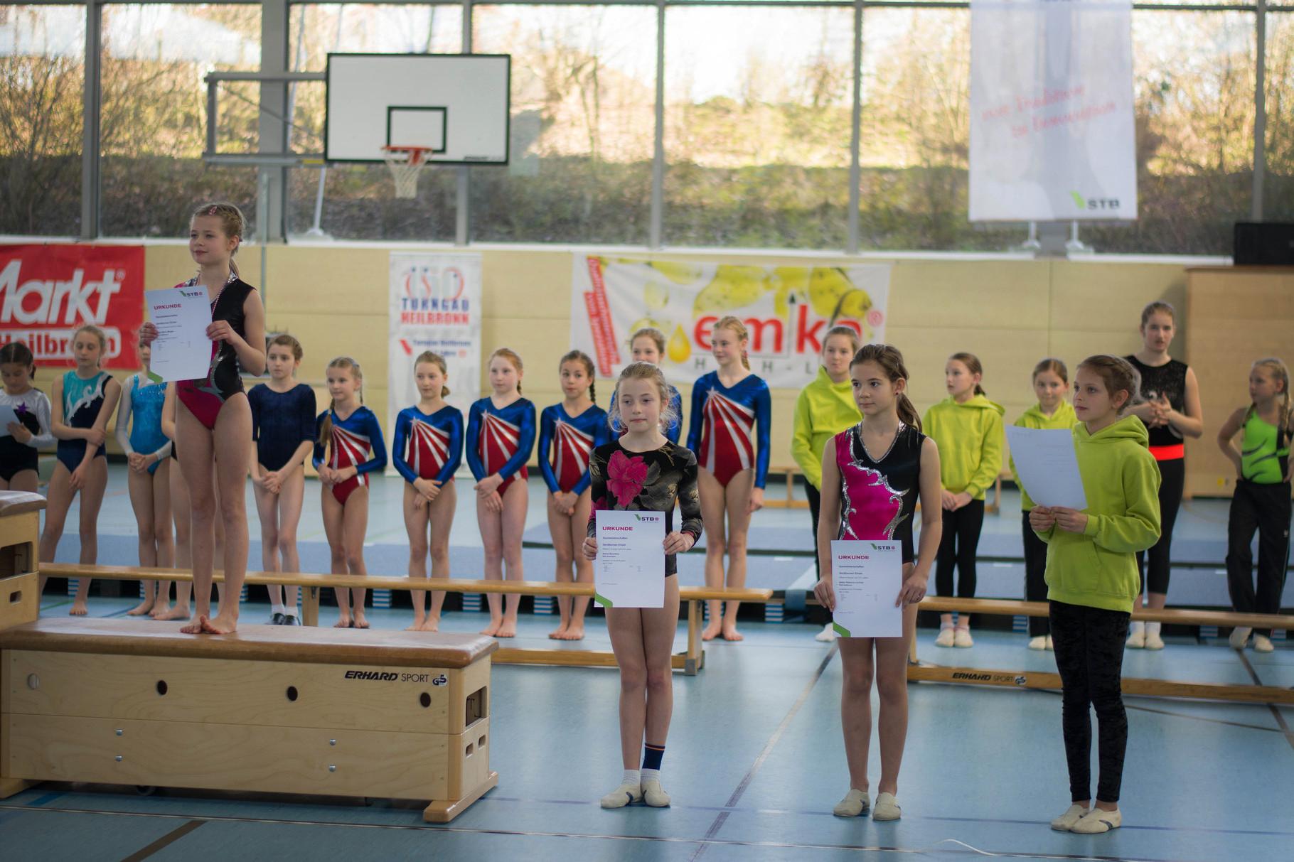 Seline Navolskyi, D10, Platz 4